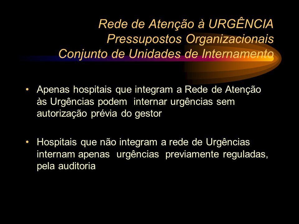 Rede de Atenção à URGÊNCIA Contribuição do Sistema Informatizado Conjunto de P.S. - Retaguarda Ficha de Atendimento Ambulatorial de Urgência Eletrônic