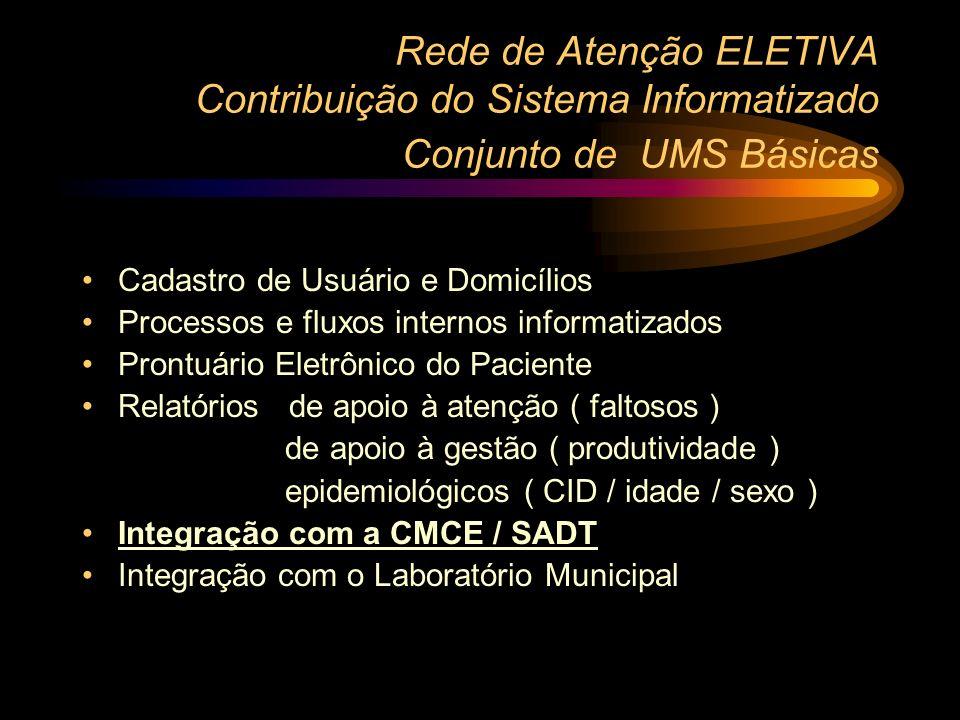 Rede de Atenção Eletiva Pressupostos Organizacionais Conjunto de UMS Básicas PORTA DE ENTRADA DA REDE ELETIVA Territorialização Responsabilidade Sanit