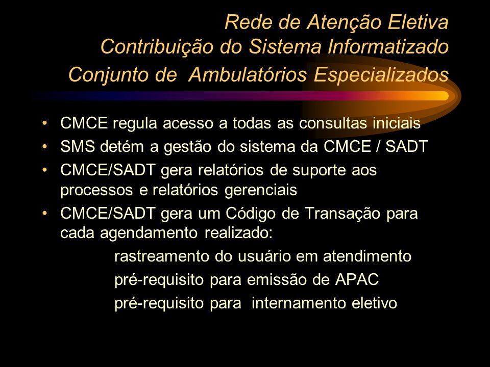Rede de Atenção Eletiva Pressupostos Organizacionais Conjunto de Ambulatórios Especializados Acesso exclusivamente referenciado Regulação de seu acess
