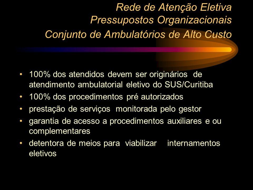 Rede de Atenção Eletiva Contribuição do Sistema Informatizado Conjunto de Ambulatórios Especializados CMCE regula acesso a todas as consultas iniciais