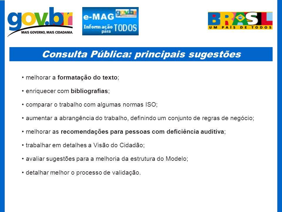 Consulta Pública: principais sugestões melhorar a formatação do texto; enriquecer com bibliografias; comparar o trabalho com algumas normas ISO; aumen