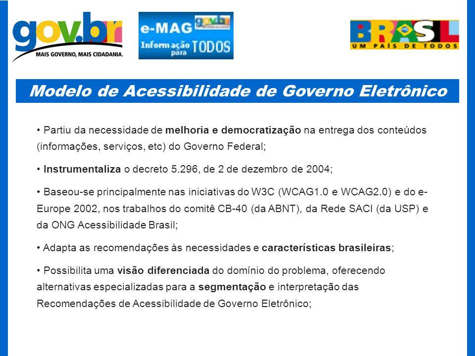 Modelo de Acessibilidade de Governo Eletrônico Partiu da necessidade de melhoria e democratização na entrega dos conteúdos (informações, serviços, etc