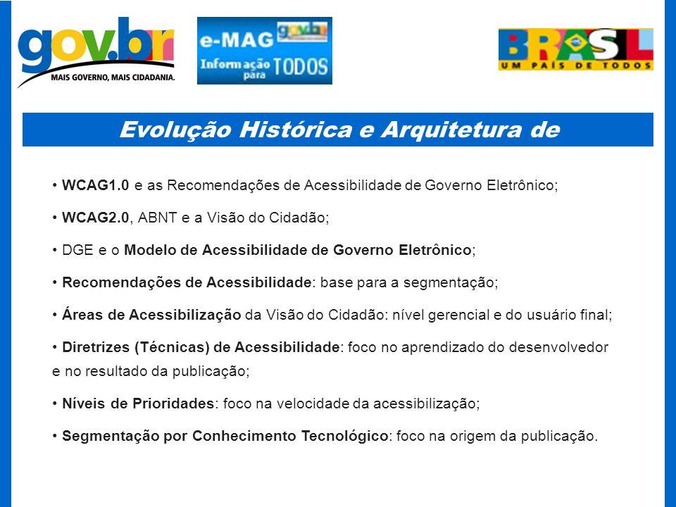 Evolução Histórica e Arquitetura de Segmentação WCAG1.0 e as Recomendações de Acessibilidade de Governo Eletrônico; WCAG2.0, ABNT e a Visão do Cidadão