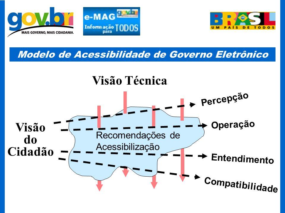 Recomendações de Acessibilidade de e-Gov Formam a base para a acessibilização dos conteúdos, informações e serviços; São em número de 60; Podem ser segmentadas conforme os Níveis de Prioridades, as Diretrizes de Acessibilidade, as tecnologias envolvidas, etc; Possuem uma ordenação e numeração lógica, compatível com a segmentação por Níveis de Prioridades; Recomendação 1.1 - Fornecer um equivalente textual a cada imagem (isso abrange: representações grácas do texto, incluindo símbolos, GIFs animados, imagens utilizadas como sinalizadores de pontos de enumeração, espaçadores e botões grácos).
