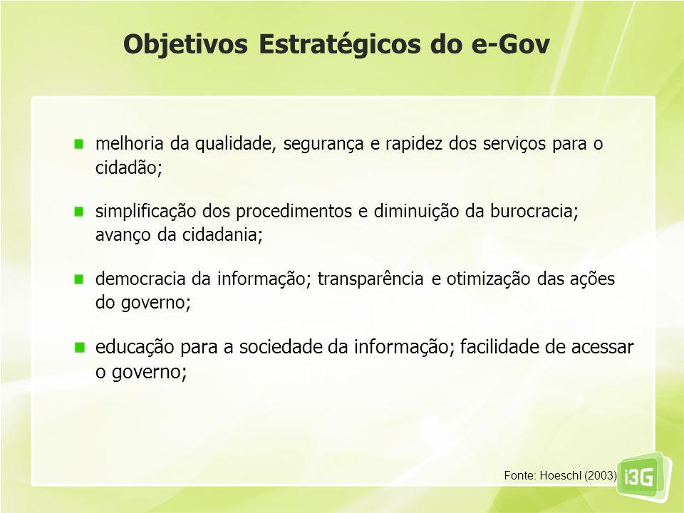 melhoria da qualidade, segurança e rapidez dos serviços para o cidadão; simplificação dos procedimentos e diminuição da burocracia; avanço da cidadani