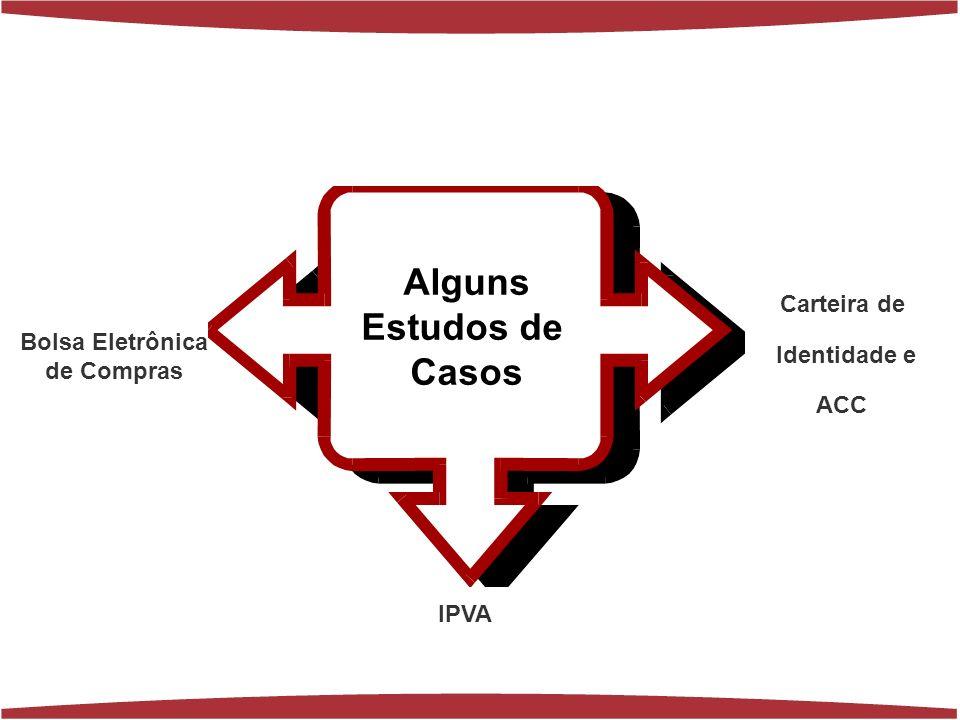 www.florenciaferrer.com.br Bolsa Eletrônica de Compras IPVA Carteira de Identidade e ACC Alguns Estudos de Casos