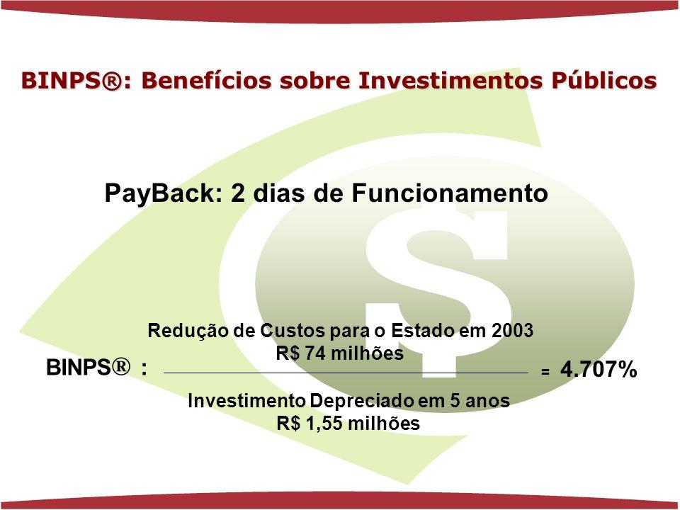 www.florenciaferrer.com.br PayBack: 2 dias de Funcionamento Redução de Custos para o Estado em 2003 R$ 74 milhões Investimento Depreciado em 5 anos R$ 1,55 milhões BINPS ® : = 4.707% BINPS®: Benefícios sobre Investimentos Públicos