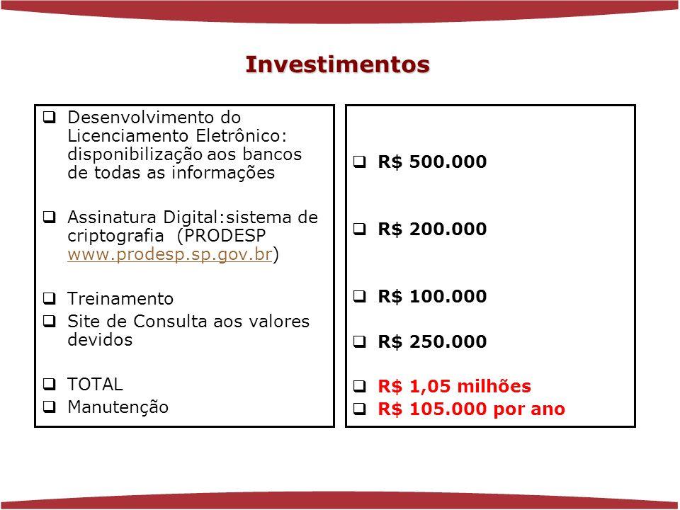 www.florenciaferrer.com.br Desenvolvimento do Licenciamento Eletrônico: disponibilização aos bancos de todas as informações Assinatura Digital:sistema de criptografia (PRODESP www.prodesp.sp.gov.br) www.prodesp.sp.gov.br Treinamento Site de Consulta aos valores devidos TOTAL Manutenção R$ 500.000 R$ 200.000 R$ 100.000 R$ 250.000 R$ 1,05 milhões R$ 105.000 por ano Investimentos