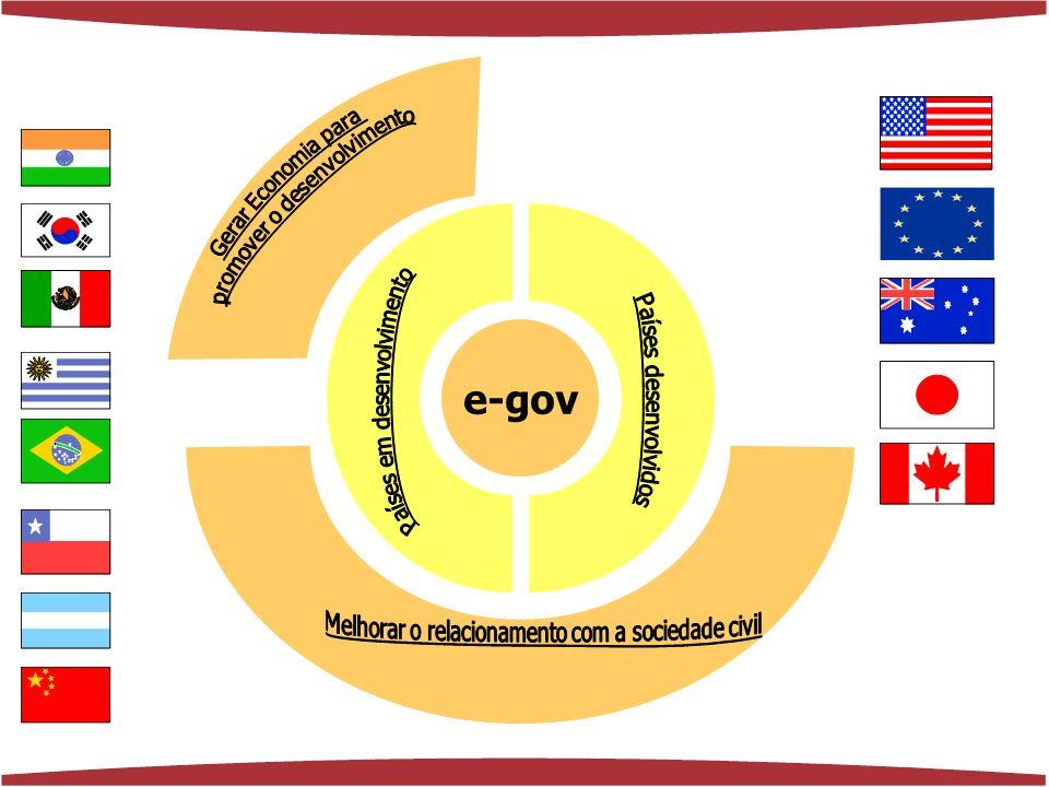 www.florenciaferrer.com.br R$ 8 milhões R$ 270.000 R$ 44 milhões R$ 8,5 milhões R$ 13 millones R$ 15 milhões Custos Sociais para Identificação (anuais em 1996)