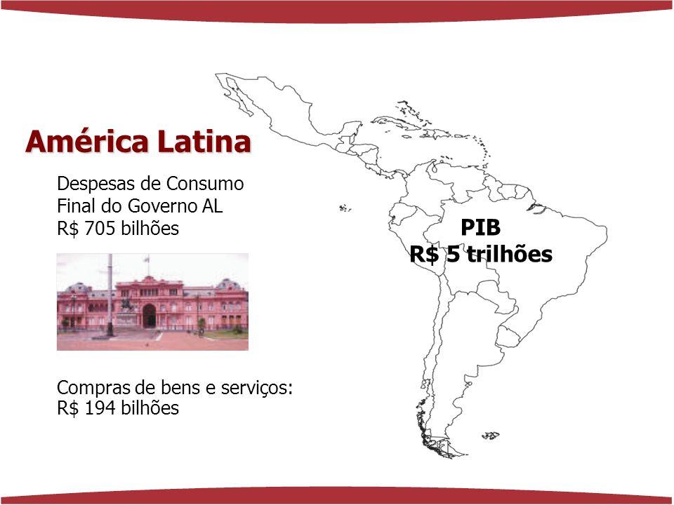 www.florenciaferrer.com.br Redução de Custos R$ 49 bilhões Pagamento de Juros da Dívida Externa R$ 35 bilhões