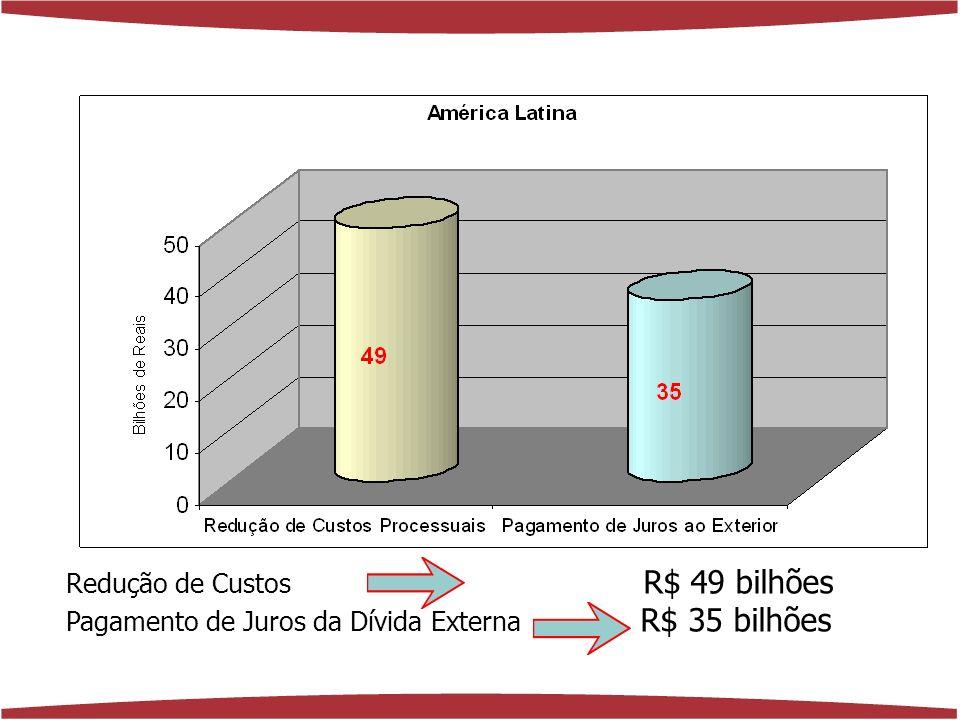 www.florenciaferrer.com.br INVESTIR EM E-GOV É ECONOMIZAR!!!!!!