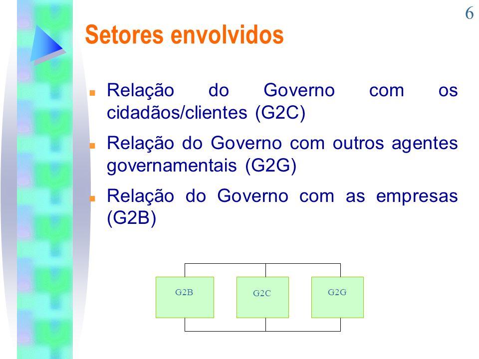 6 Setores envolvidos n Relação do Governo com os cidadãos/clientes (G2C) n Relação do Governo com outros agentes governamentais (G2G) n Relação do Gov