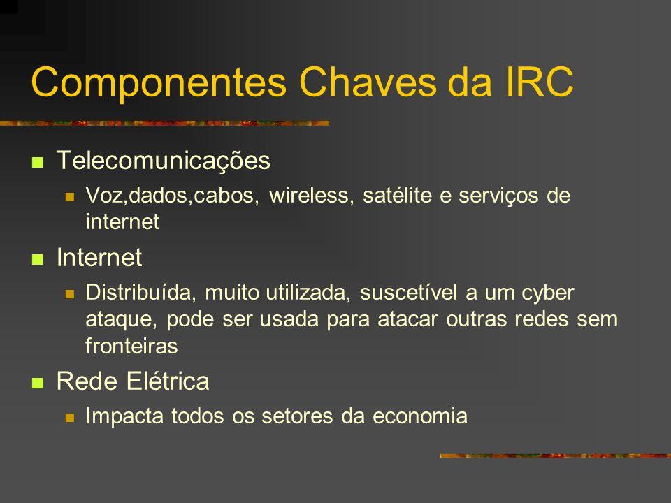 Componentes Chaves da IRC Telecomunicações Voz,dados,cabos, wireless, satélite e serviços de internet Internet Distribuída, muito utilizada, suscetíve