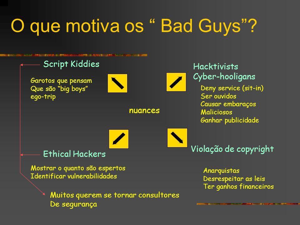 O que motiva os Bad Guys? nuances Script Kiddies Ethical Hackers Violação de copyright Hacktivists Cyber-hooligans Garotos que pensam Que são big boys