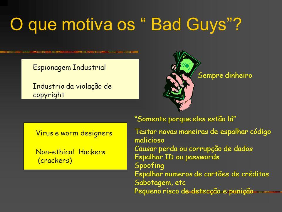 O que motiva os Bad Guys? Espionagem Industrial Industria da violação de copyright Non-ethical Hackers (crackers) Virus e worm designers Sempre dinhei