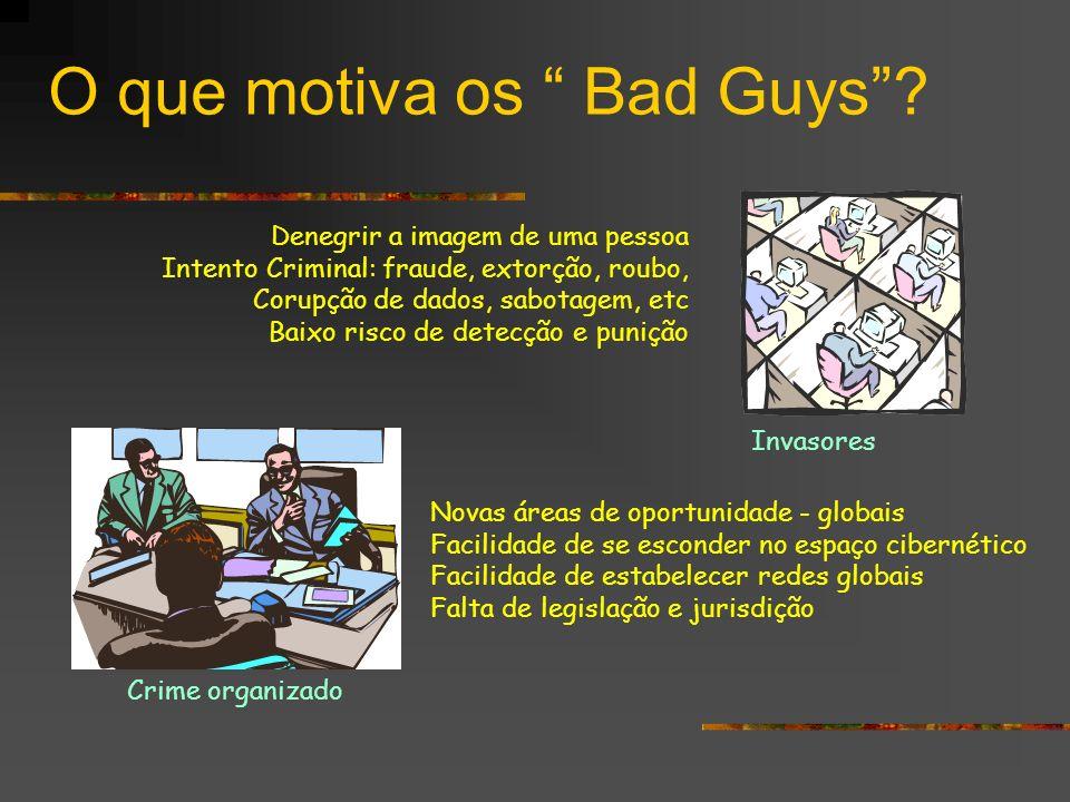 O que motiva os Bad Guys? Crime organizado Invasores Denegrir a imagem de uma pessoa Intento Criminal: fraude, extorção, roubo, Corupção de dados, sab