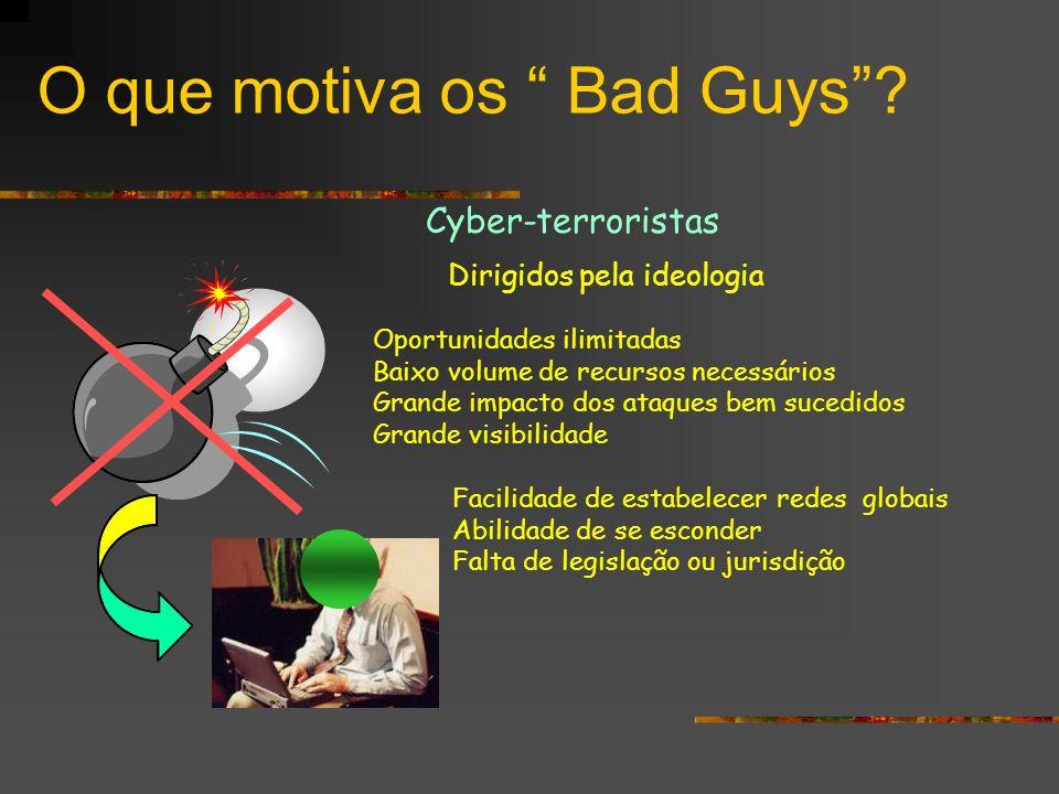 O que motiva os Bad Guys? Cyber-terroristas Facilidade de estabelecer redes globais Abilidade de se esconder Falta de legislação ou jurisdição Oportun