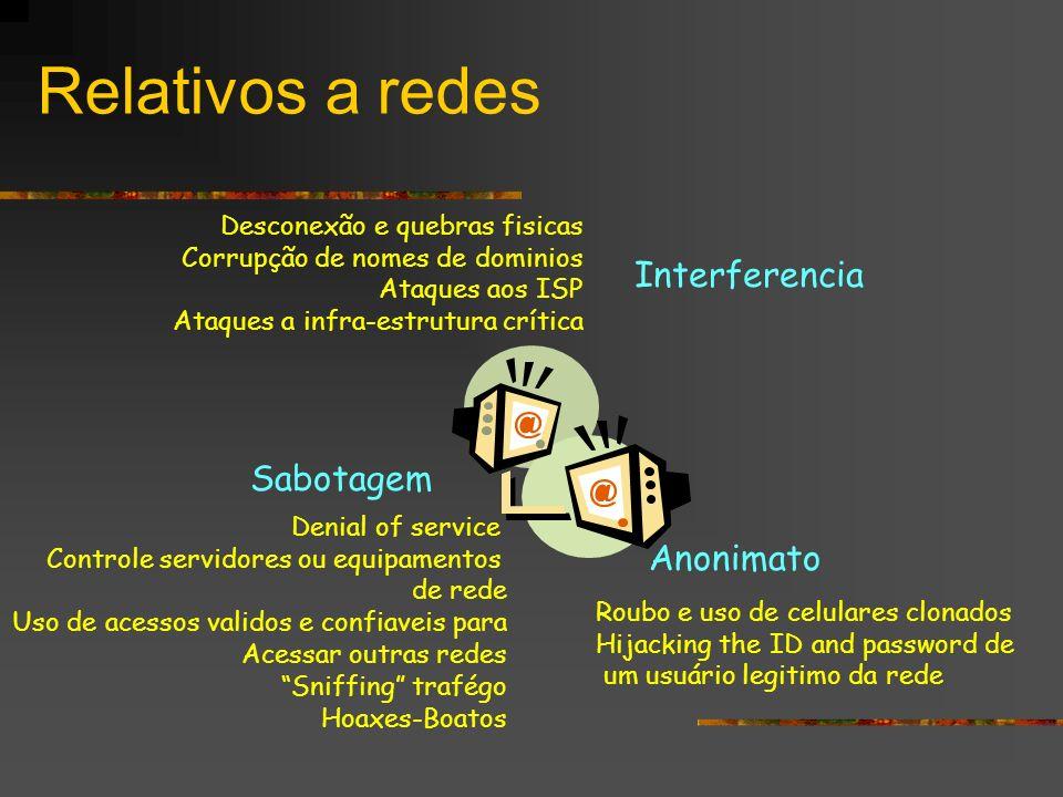 Relativos a redes Interferencia Sabotagem Denial of service Controle servidores ou equipamentos de rede Uso de acessos validos e confiaveis para Acess