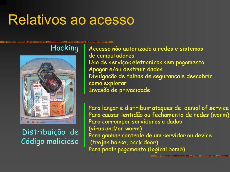 Relativos ao acesso Hacking Distribuição de Código malicioso Accesso não autorizado a redes e sistemas de computadores Uso de serviços eletronicos sem