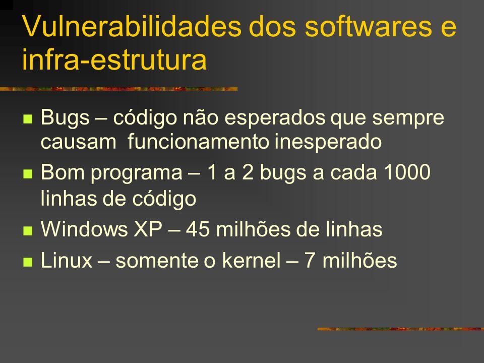Vulnerabilidades dos softwares e infra-estrutura Bugs – código não esperados que sempre causam funcionamento inesperado Bom programa – 1 a 2 bugs a ca