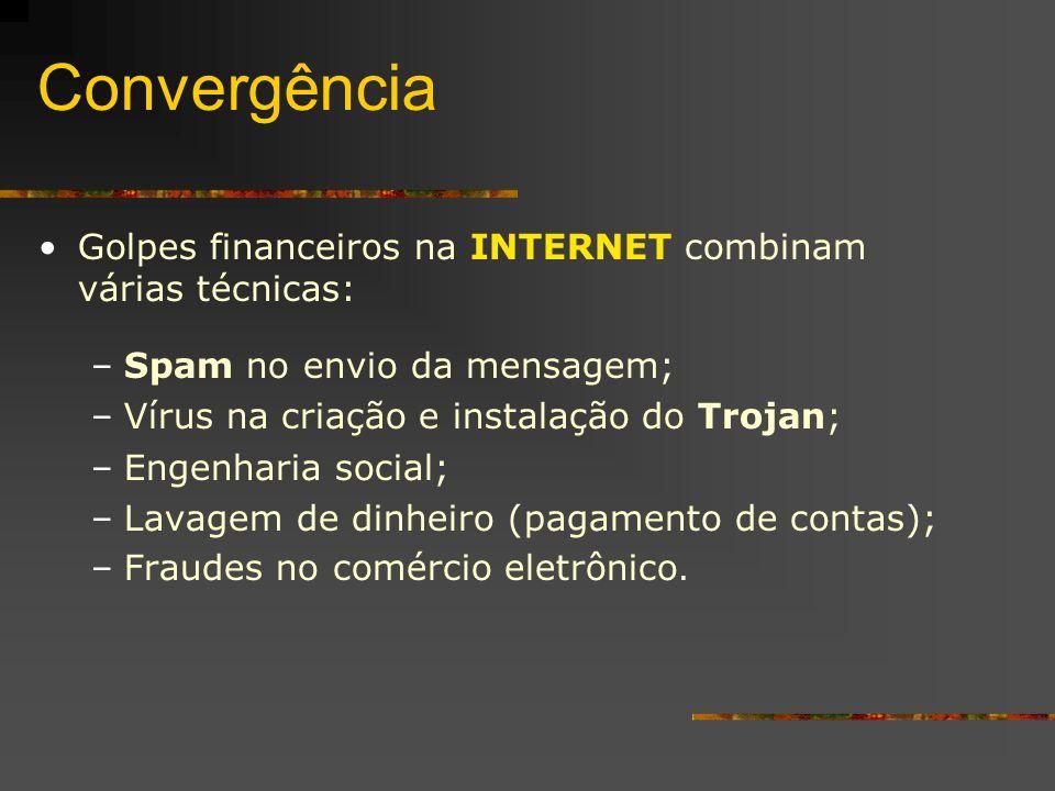 Convergência Golpes financeiros na INTERNET combinam várias técnicas: –Spam no envio da mensagem; –Vírus na criação e instalação do Trojan; –Engenhari