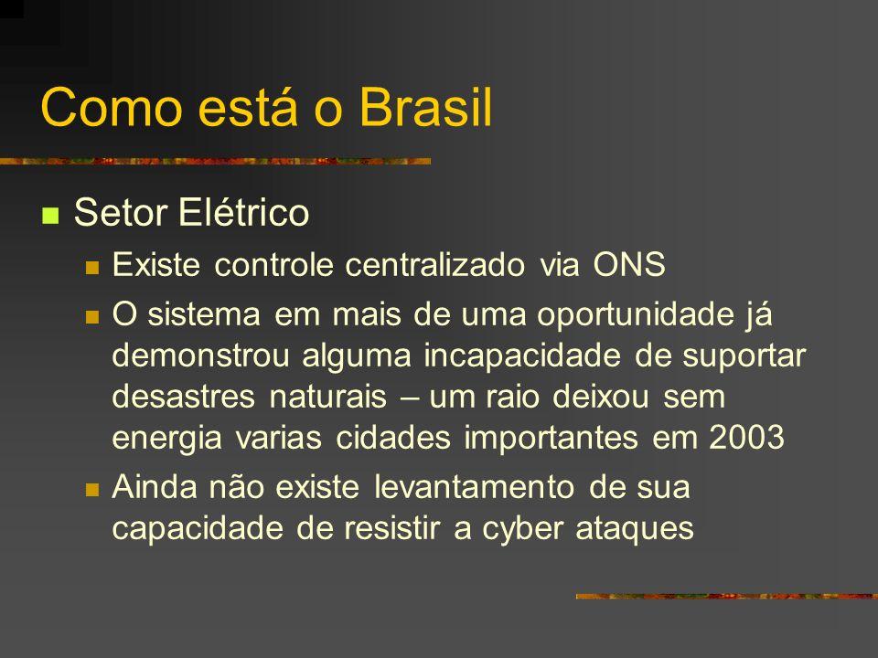 Como está o Brasil Setor Elétrico Existe controle centralizado via ONS O sistema em mais de uma oportunidade já demonstrou alguma incapacidade de supo