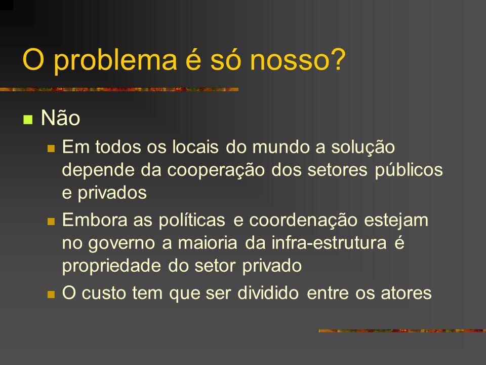 O problema é só nosso? Não Em todos os locais do mundo a solução depende da cooperação dos setores públicos e privados Embora as políticas e coordenaç