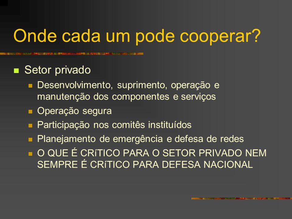 Onde cada um pode cooperar? Setor privado Desenvolvimento, suprimento, operação e manutenção dos componentes e serviços Operação segura Participação n