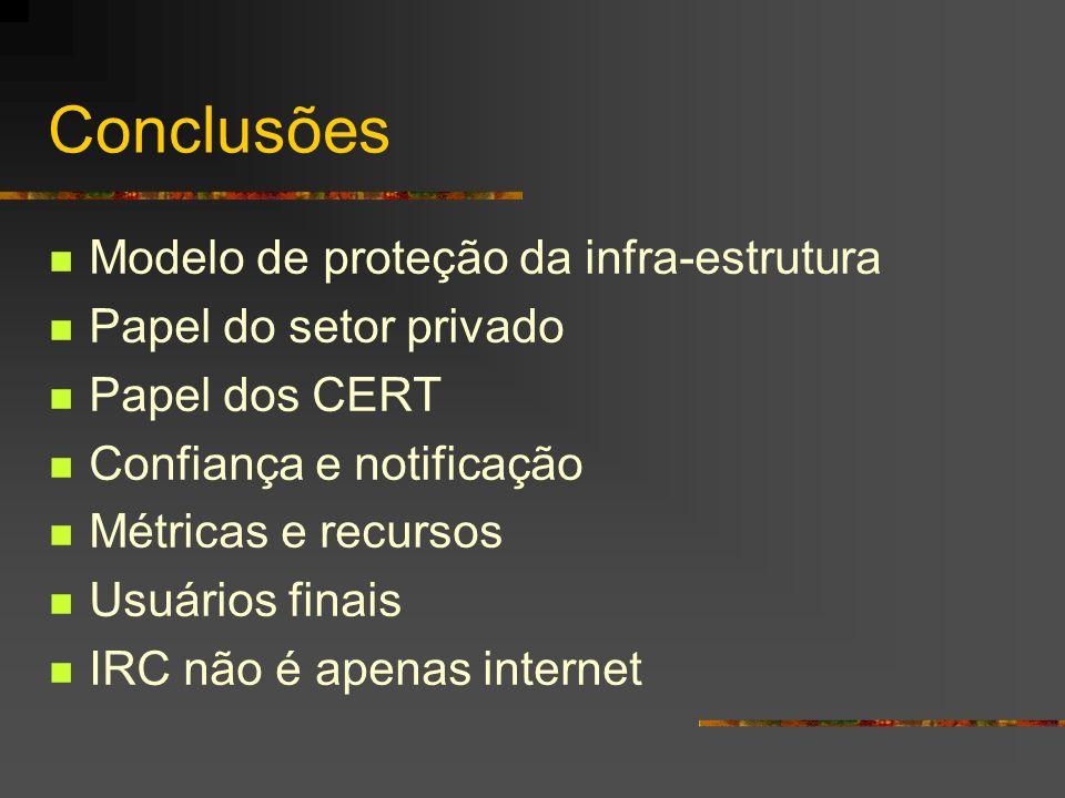 Conclusões Modelo de proteção da infra-estrutura Papel do setor privado Papel dos CERT Confiança e notificação Métricas e recursos Usuários finais IRC
