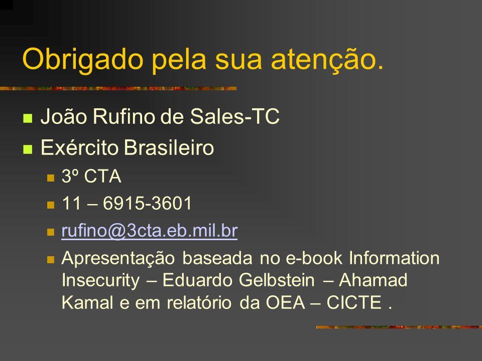 Obrigado pela sua atenção. João Rufino de Sales-TC Exército Brasileiro 3º CTA 11 – 6915-3601 rufino@3cta.eb.mil.br Apresentação baseada no e-book Info