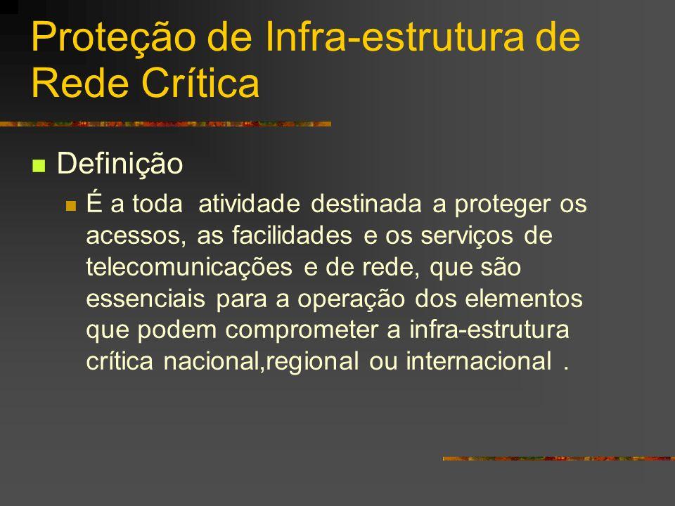 Proteção de Infra-estrutura de Rede Crítica Definição É a toda atividade destinada a proteger os acessos, as facilidades e os serviços de telecomunica