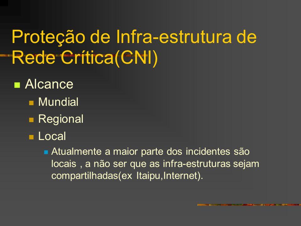 Proteção de Infra-estrutura de Rede Crítica(CNI) Alcance Mundial Regional Local Atualmente a maior parte dos incidentes são locais, a não ser que as i