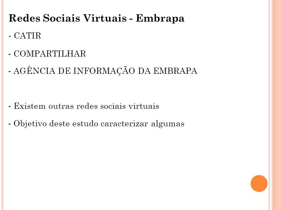 Redes Sociais Virtuais - Embrapa - CATIR - COMPARTILHAR - AGÊNCIA DE INFORMAÇÃO DA EMBRAPA - Existem outras redes sociais virtuais - Objetivo deste es