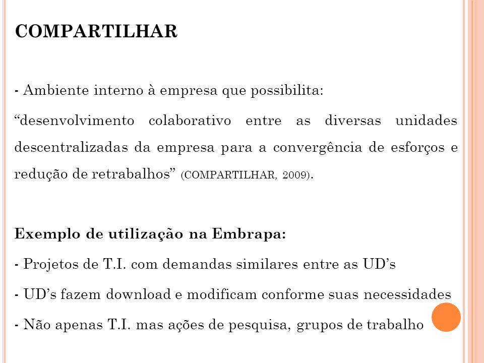 COMPARTILHAR - Ambiente interno à empresa que possibilita: desenvolvimento colaborativo entre as diversas unidades descentralizadas da empresa para a