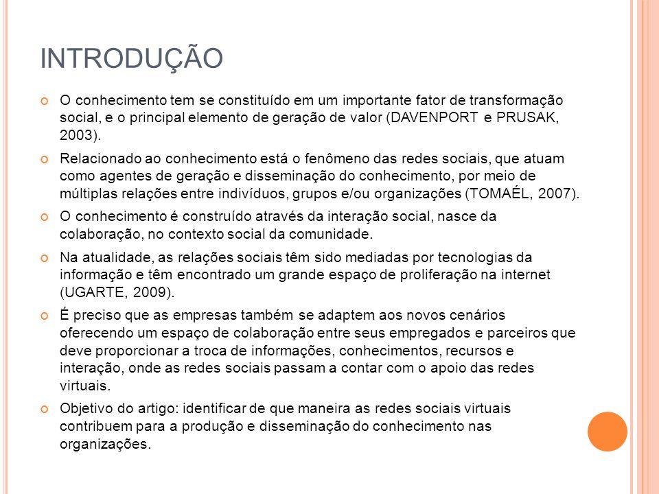 Referências AGENCIA DE INFORMAÇÃO EMBRAPA, 2009.