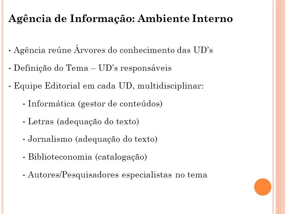 Agência de Informação: Ambiente Interno - Agência reúne Árvores do conhecimento das UDs - Definição do Tema – UDs responsáveis - Equipe Editorial em c