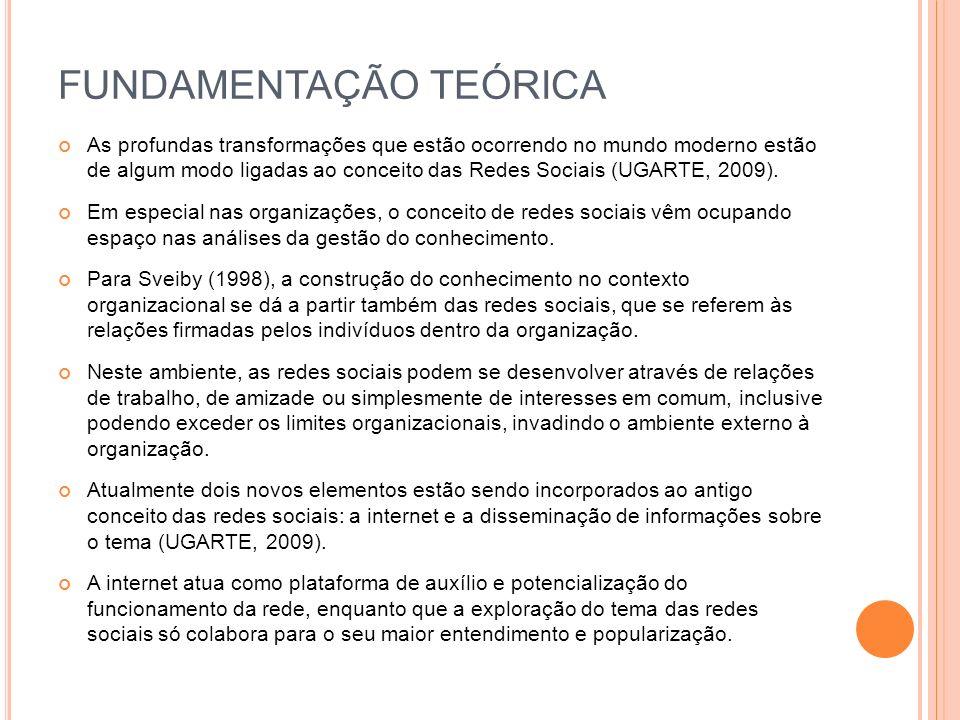 COMPARTILHAR - Ambiente interno à empresa que possibilita: desenvolvimento colaborativo entre as diversas unidades descentralizadas da empresa para a convergência de esforços e redução de retrabalhos (COMPARTILHAR, 2009).