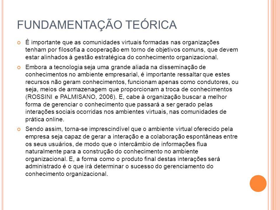 Agência de Informação: Ambiente externo Informação organizada - divulgação http://www.agencia.cnptia.embrapa.br/