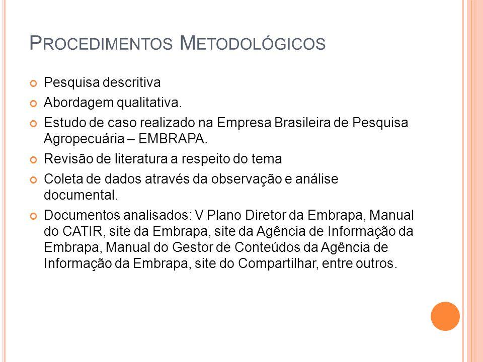 Pesquisa descritiva Abordagem qualitativa. Estudo de caso realizado na Empresa Brasileira de Pesquisa Agropecuária – EMBRAPA. Revisão de literatura a