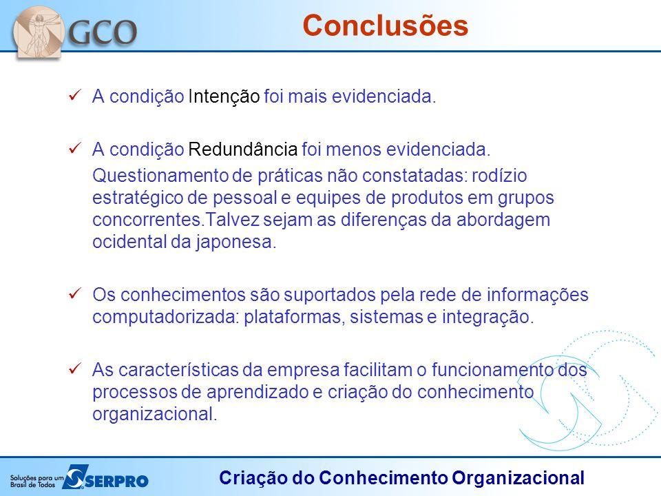 Criação do Conhecimento Organizacional A condição Intenção foi mais evidenciada. A condição Redundância foi menos evidenciada. Questionamento de práti