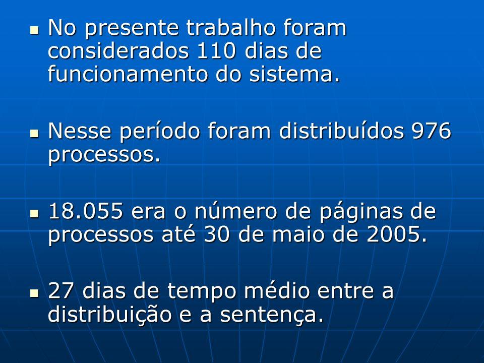 No presente trabalho foram considerados 110 dias de funcionamento do sistema. No presente trabalho foram considerados 110 dias de funcionamento do sis