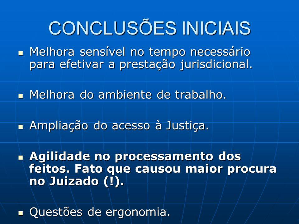 CONCLUSÕES INICIAIS Melhora sensível no tempo necessário para efetivar a prestação jurisdicional. Melhora sensível no tempo necessário para efetivar a