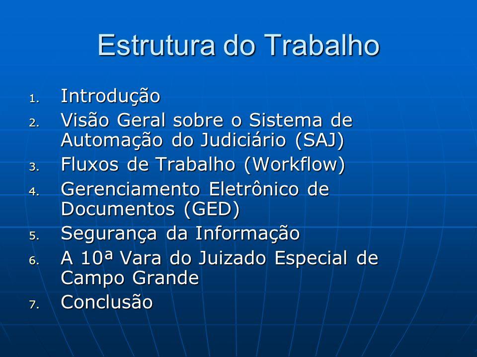 SAJ nas Justiças Estaduais Acre Acre Alagoas Alagoas Amazonas Amazonas Mato Grosso do Sul Mato Grosso do Sul Rio Grande do Norte Rio Grande do Norte Santa Catarina Santa Catarina São Paulo São Paulo