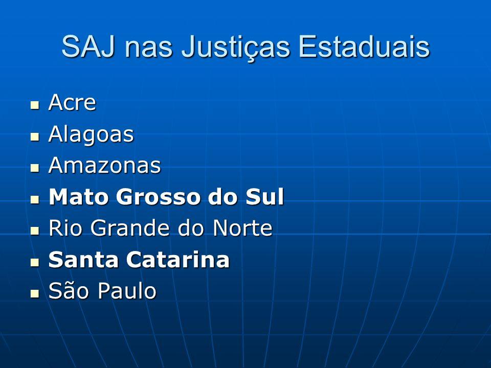 SAJ nas Justiças Estaduais Acre Acre Alagoas Alagoas Amazonas Amazonas Mato Grosso do Sul Mato Grosso do Sul Rio Grande do Norte Rio Grande do Norte S