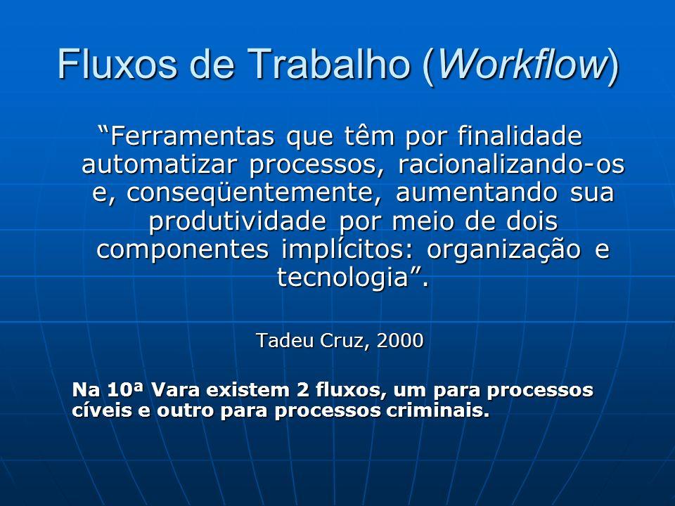 Fluxos de Trabalho (Workflow) Ferramentas que têm por finalidade automatizar processos, racionalizando-os e, conseqüentemente, aumentando sua produtiv