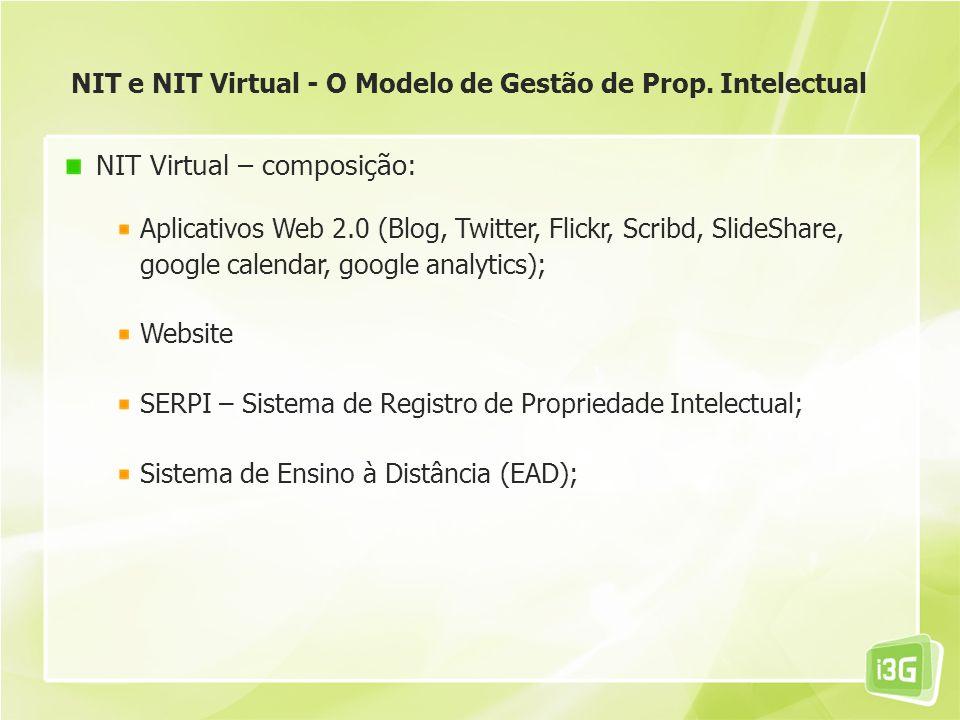 NIT e NIT Virtual - O Modelo de Gestão de Prop. Intelectual NIT Virtual – composição: Aplicativos Web 2.0 (Blog, Twitter, Flickr, Scribd, SlideShare,