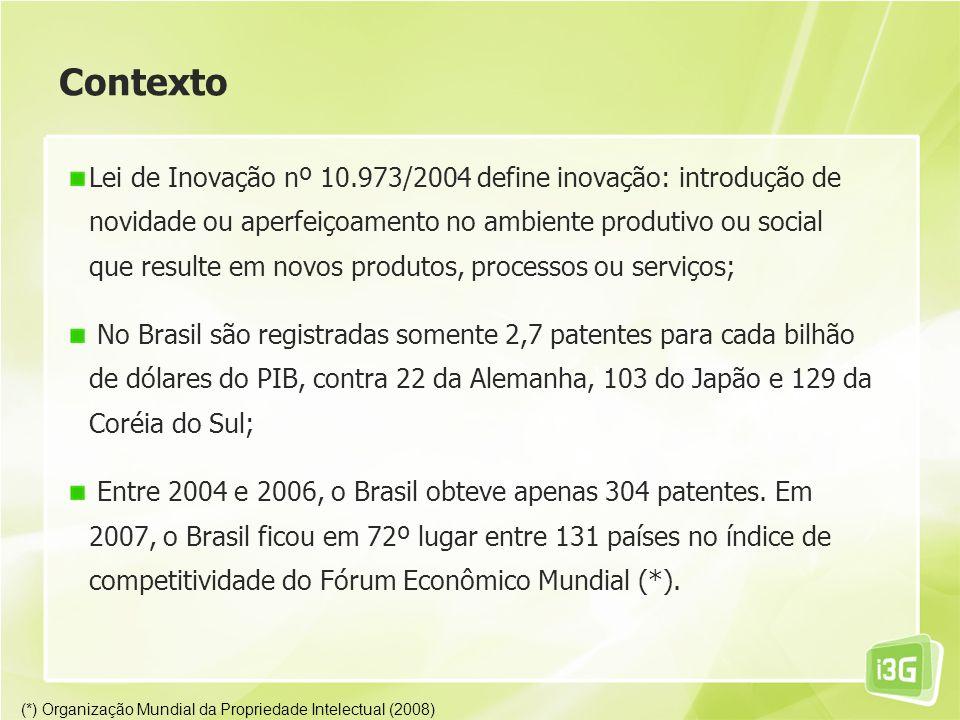 Contexto O Estado de Santa Catarina tem como política pública estadual promover o desenvolvimento econômico regional sustentável; A indústria catarinense participa do cenário nacional com uma grande diversidade produtiva e econômica, com pólos regionais bem consolidados em APLs (Arranjos Produtivos Locais); Núcleos de Inovação Tecnológica – NITs.