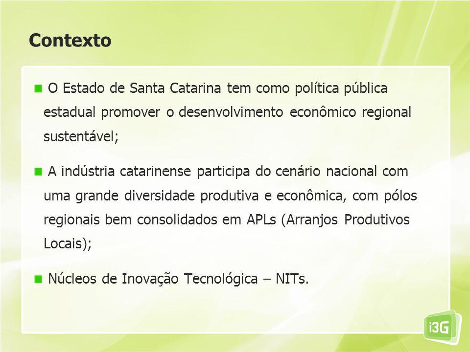 Contexto O Estado de Santa Catarina tem como política pública estadual promover o desenvolvimento econômico regional sustentável; A indústria catarine