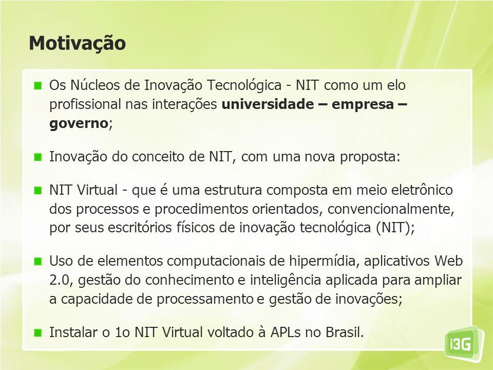 Motivação Os Núcleos de Inovação Tecnológica - NIT como um elo profissional nas interações universidade – empresa – governo; Inovação do conceito de N
