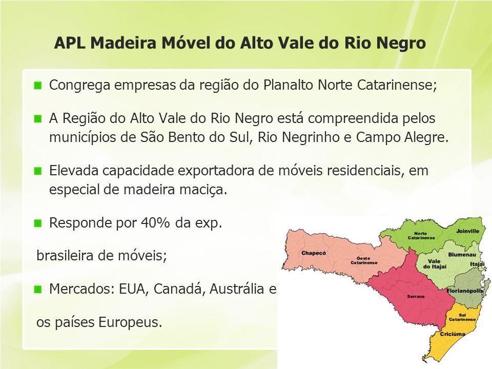 APL Madeira Móvel do Alto Vale do Rio Negro Congrega empresas da região do Planalto Norte Catarinense; A Região do Alto Vale do Rio Negro está compree